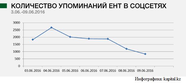школьная реформа казахстан